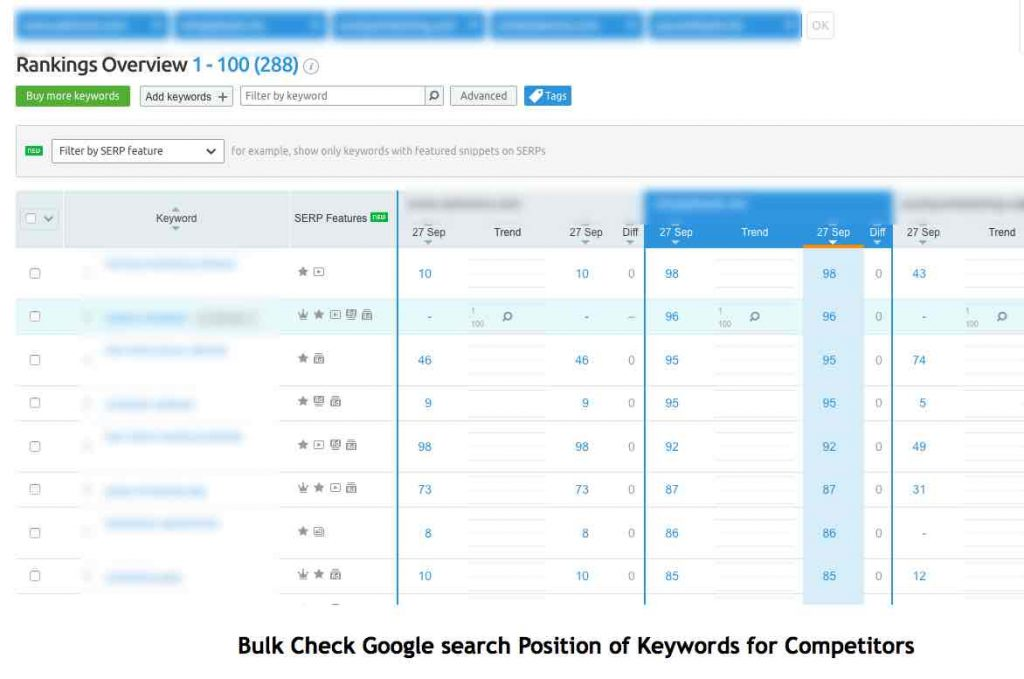 The Buzz on Semrush Position Tracking
