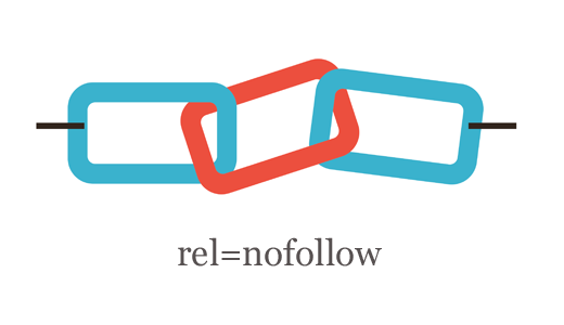 Using Rel No Follow Links For SEO