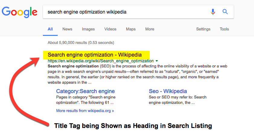 Image result for page titles