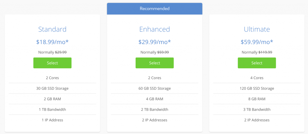 bluehost vps hosting pricing