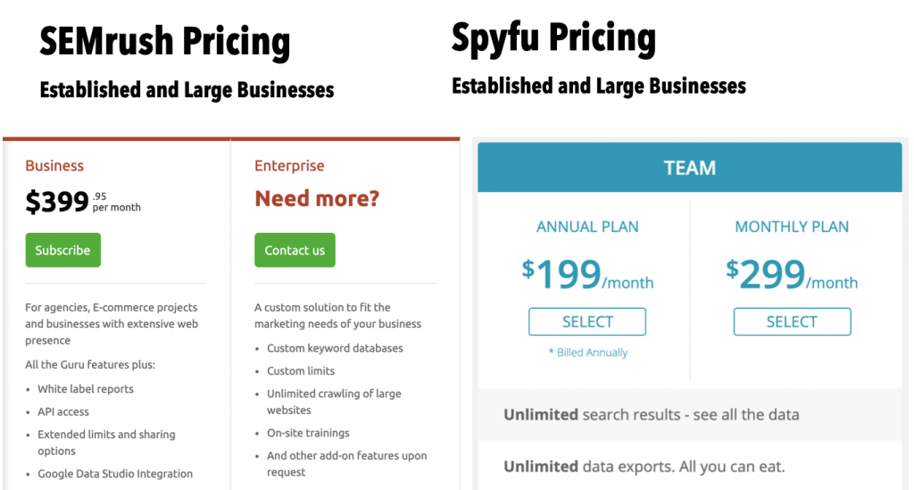 Semrush Spyfu Business Plan Pricing