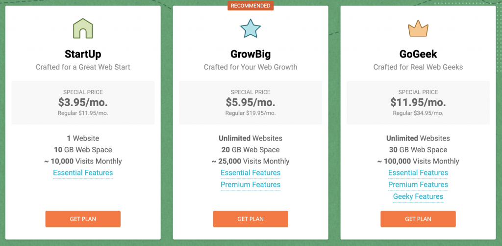 Siteground hosting pricing