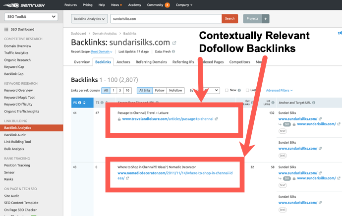 Contextual dofollow backlinks semrush report