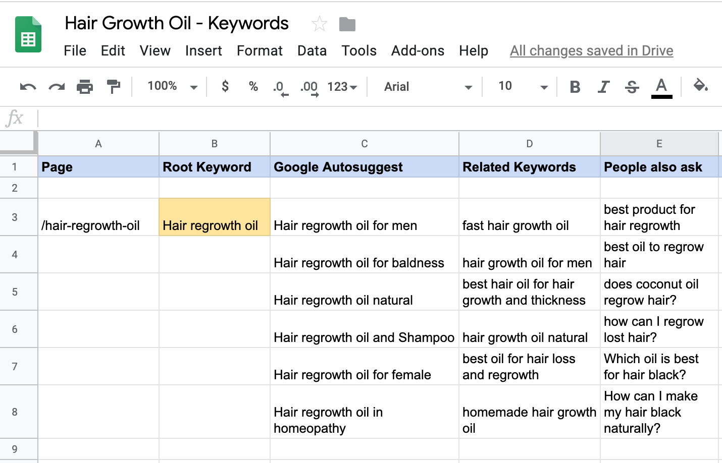 Keyword research for eCommerce - put data in excel spreadsheet
